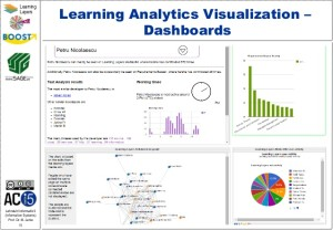 technical-challenges-for-realizing-learning-analytics-11-638