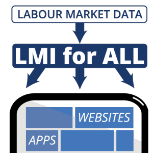 LMI-web-images_labourmarketdata