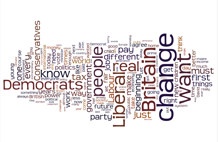Nick Clegg- Liberal Democrat leader's speech 2009